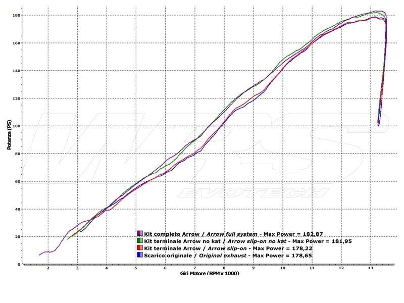 TERMINALE-GP2-INOX-DARK-ARROW-KAWASAKI-NINJA-250-300-13-16