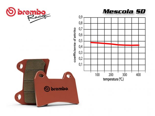 BREMBO FRONT BRAKE PADS SET CAN AM DS RIGHT (DS650/EBE) 650 2001 +