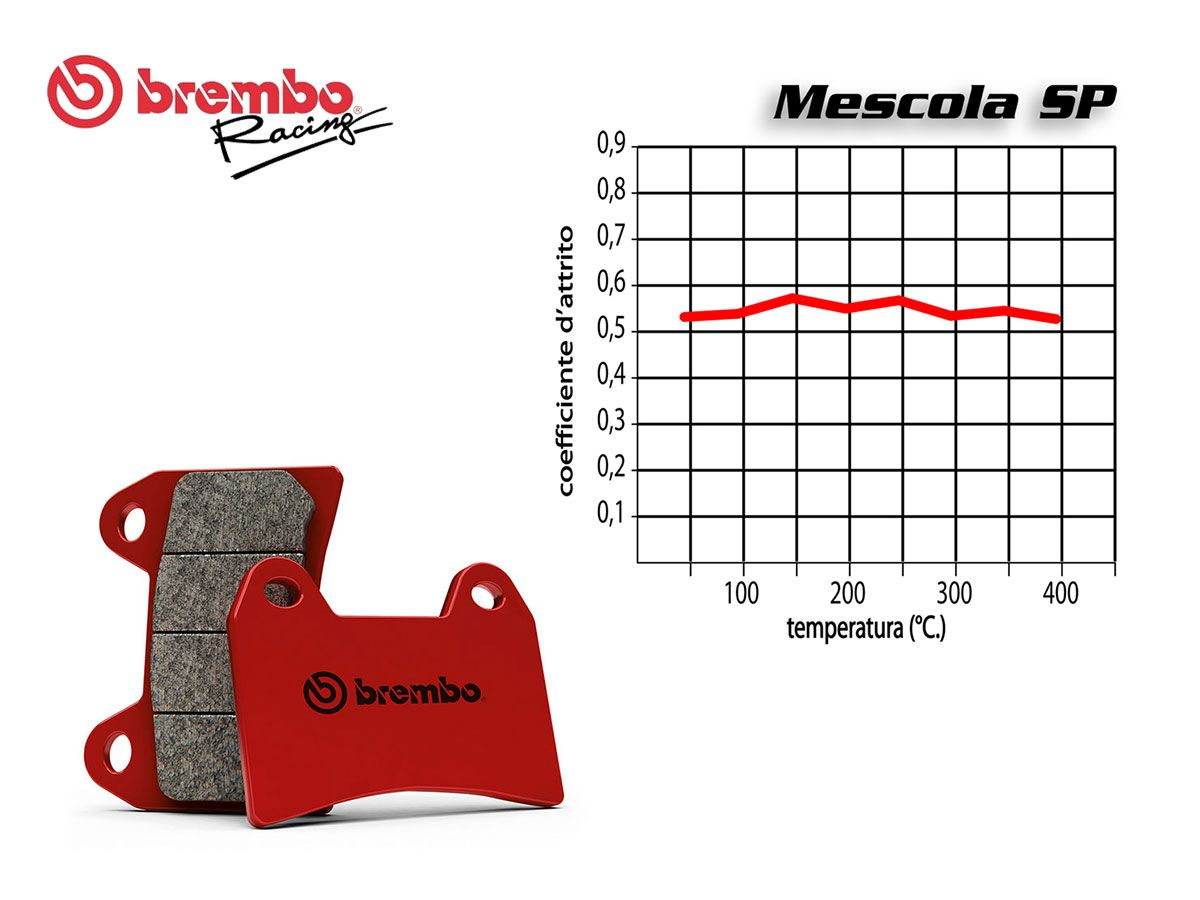 BREMBO REAR BRAKE PADS SET HONDA CB F 1100 1983-1985