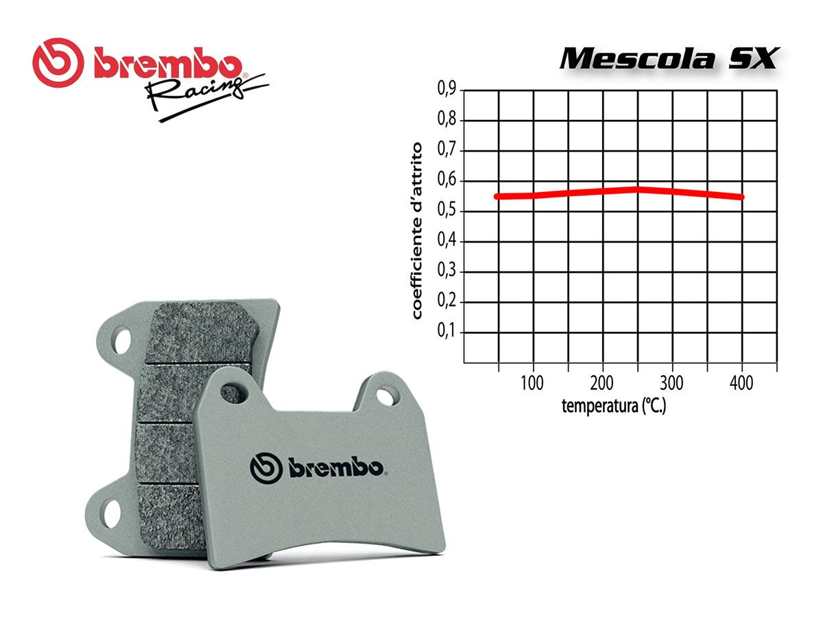 BREMBO REAR BRAKE PADS SET BOMBARDIER-CAN AM RENEGADE LEFT/REAR 800 2014 +