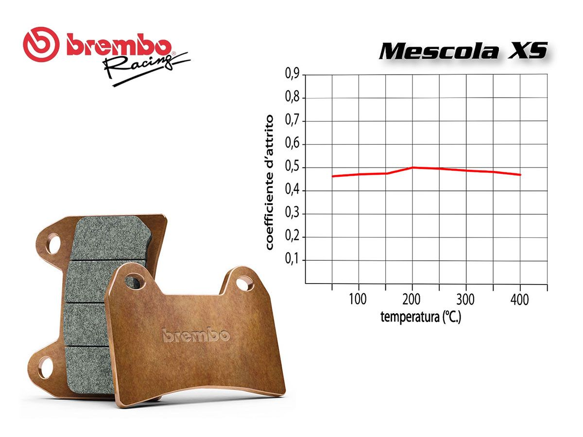 BREMBO FRONT BRAKE PADS SET APRILIA ATLANTIC 300 2010 +