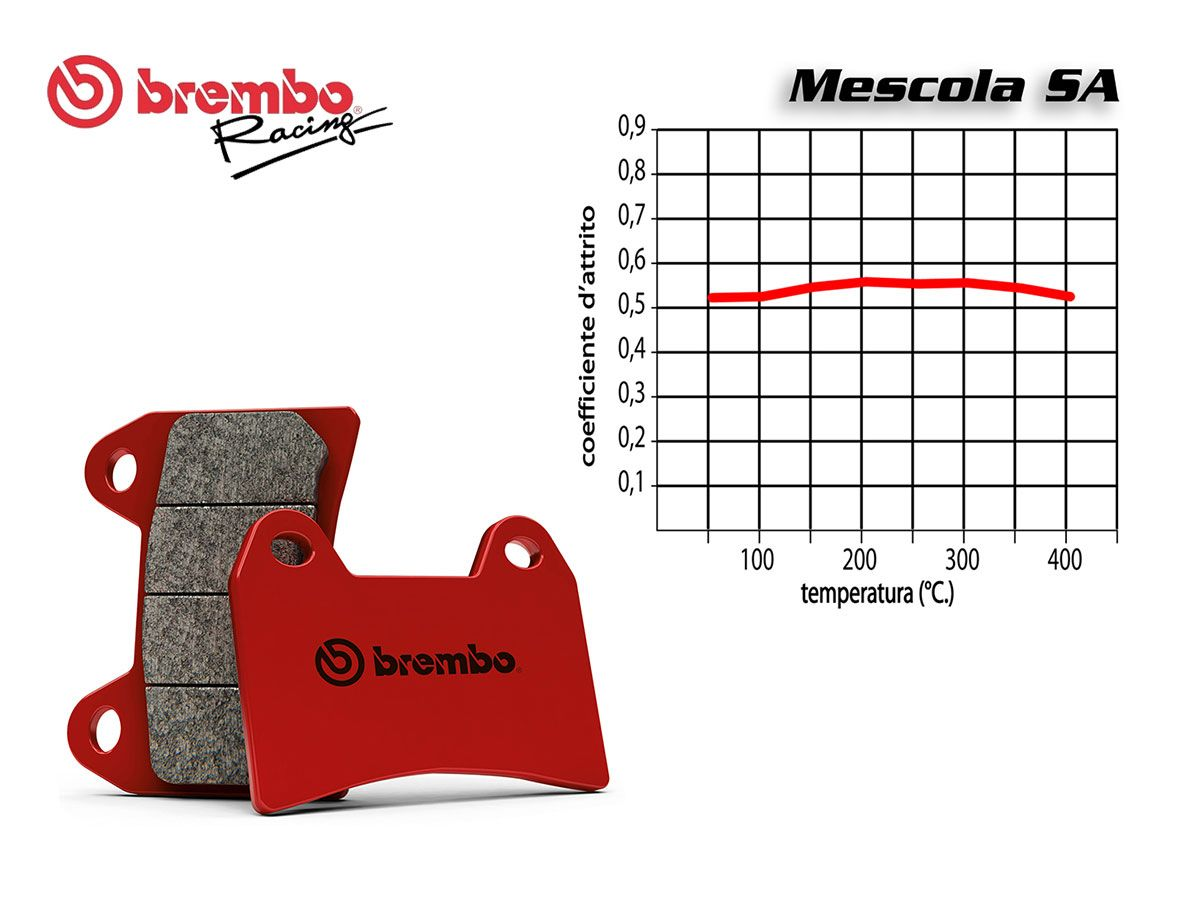 BREMBO FRONT BRAKE PADS SET TRIUMPH SPEED TRIPLE S ABS 1050 2009-2010