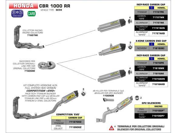 TERMINALE INDY CARBONIO PER COLLETTORI ARROW HONDA CBR 1000 RR 2014-2016