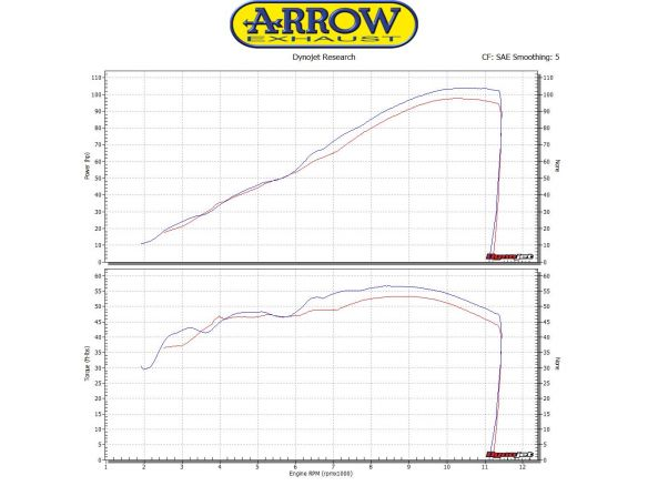 TERMINALE RACE TECH ARROW ALLUMINIO DARK CARBONIO SUZUKI GSX-S 750 2017-2018