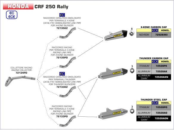 TERMINALE THUNDER ARROW ALLUMINIO DARK INOX HONDA CRF 250 RALLY 2017-2018