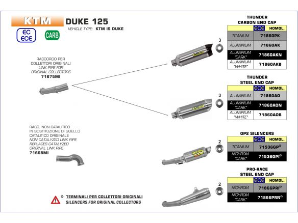 TERMINALE THUNDER ARROW ALLUMINIO DARK INOX KTM DUKE 125 2017-2018