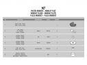 UNIVERSAL BLACK NYLON GIVI M7 SUPPORT PLATE FOR MONOKEY TOP CASE